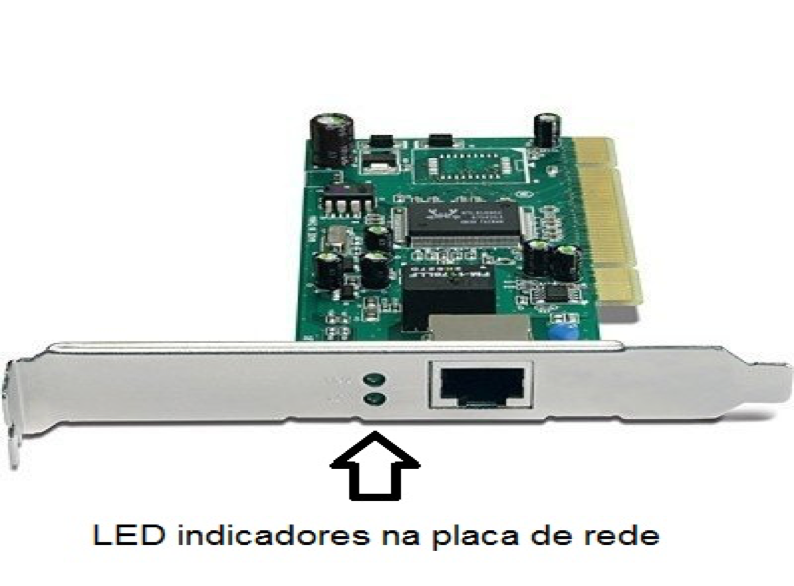 led_placaderede