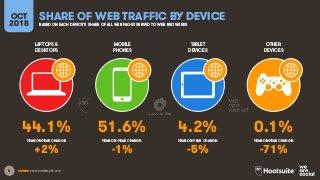 Pesquisa revela usuários da internet no mundo